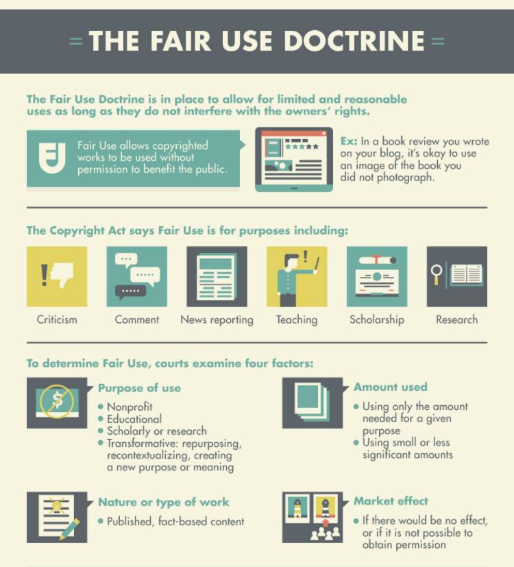 Fair use doctrine HubSpot