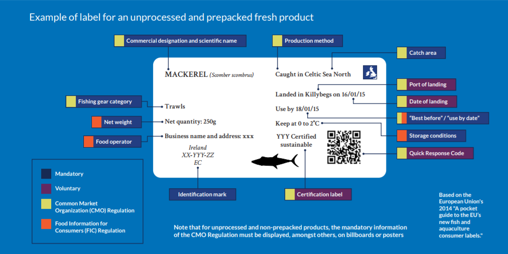 Fishing Industry Label