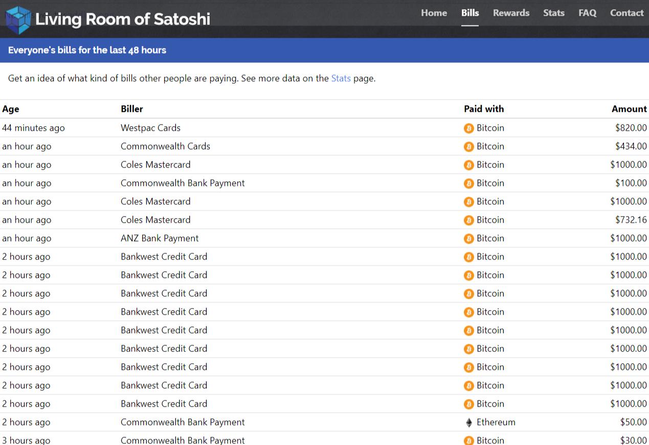 Living Room of Satoshi bills