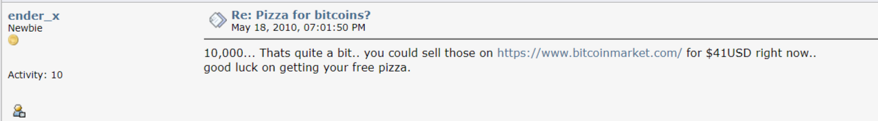 Bitcoin pizza worth