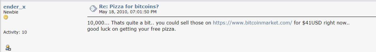 Bitcoin pizza worth