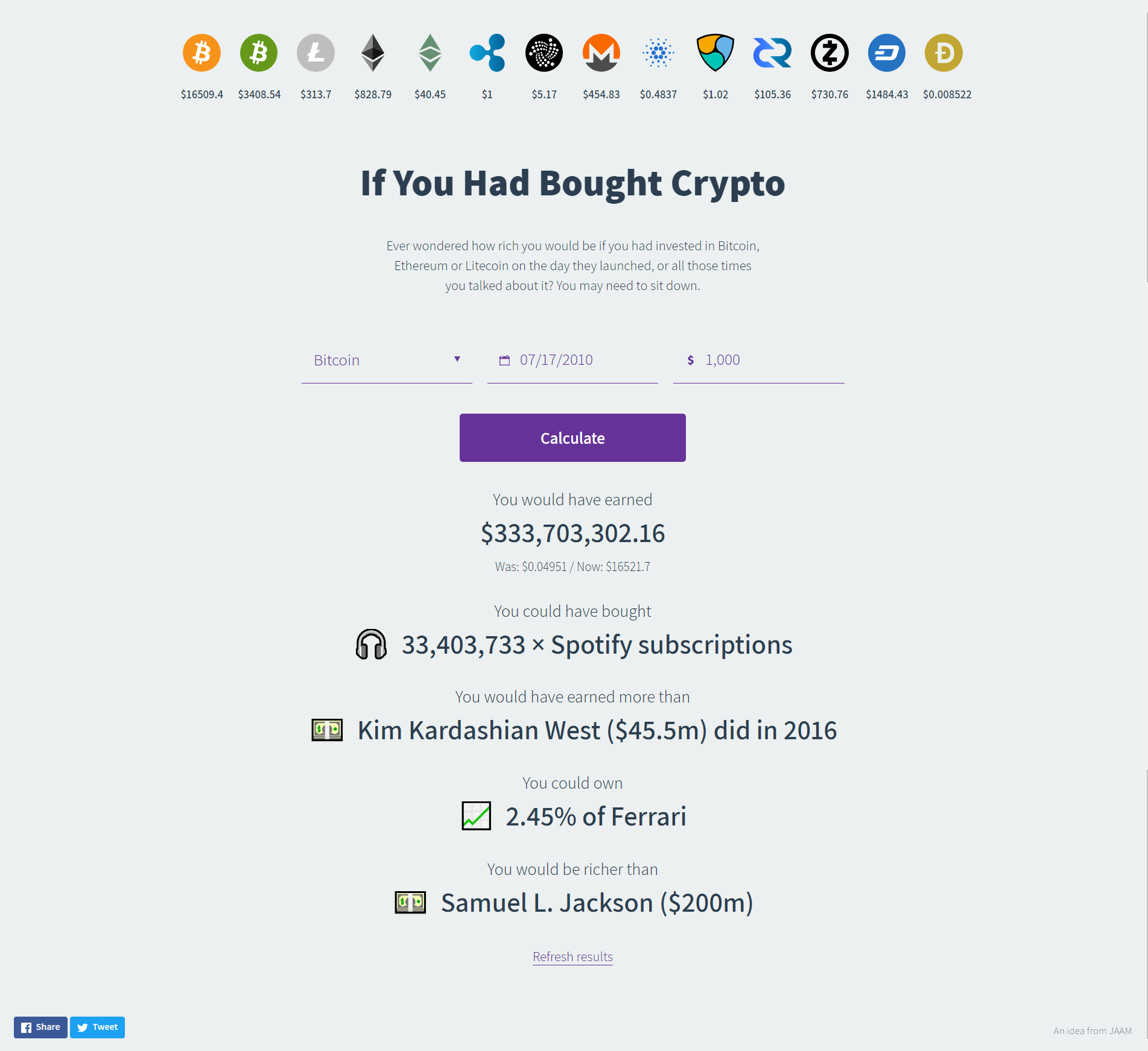 If you had bought crypto