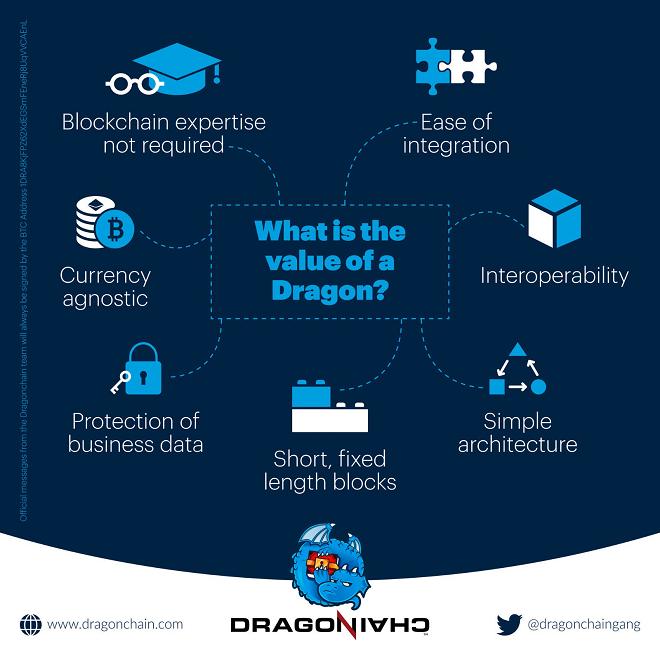 Dragonchain advantages