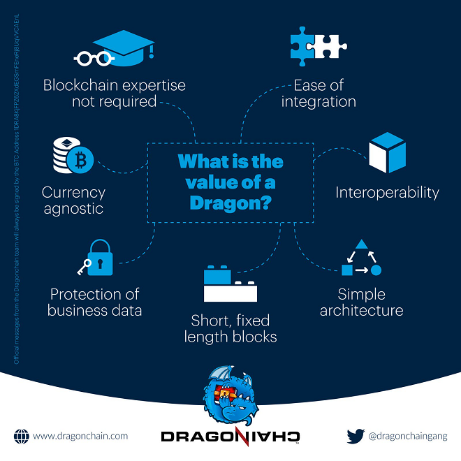 Dragonchain advantages