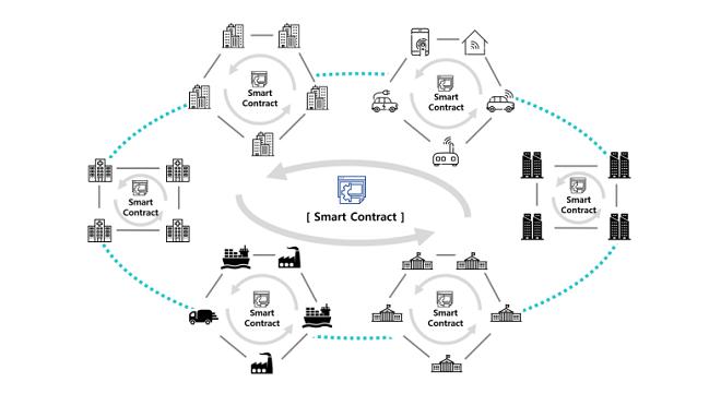 ICON Nexus overview
