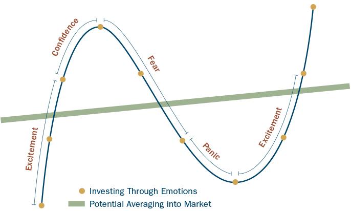 http://www.heartlandadvisors.com/media/Accounts/Heartland-Advisors-Value-Investing-Through-Emotions-Image.jpg?x96471&
