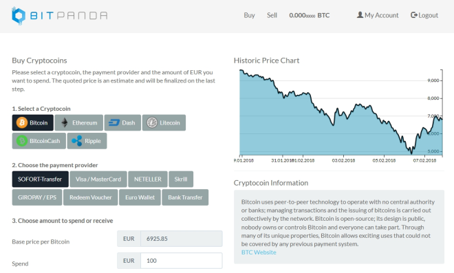 Top Cryptocurrency Exchanges - BitPanda