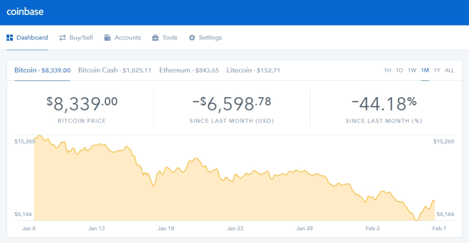Top Cryptocurrency Exchanges - Coinbase
