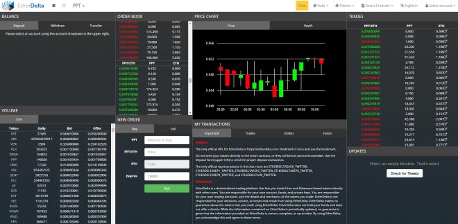 Top Cryptocurrency Exchanges - EtherDelta