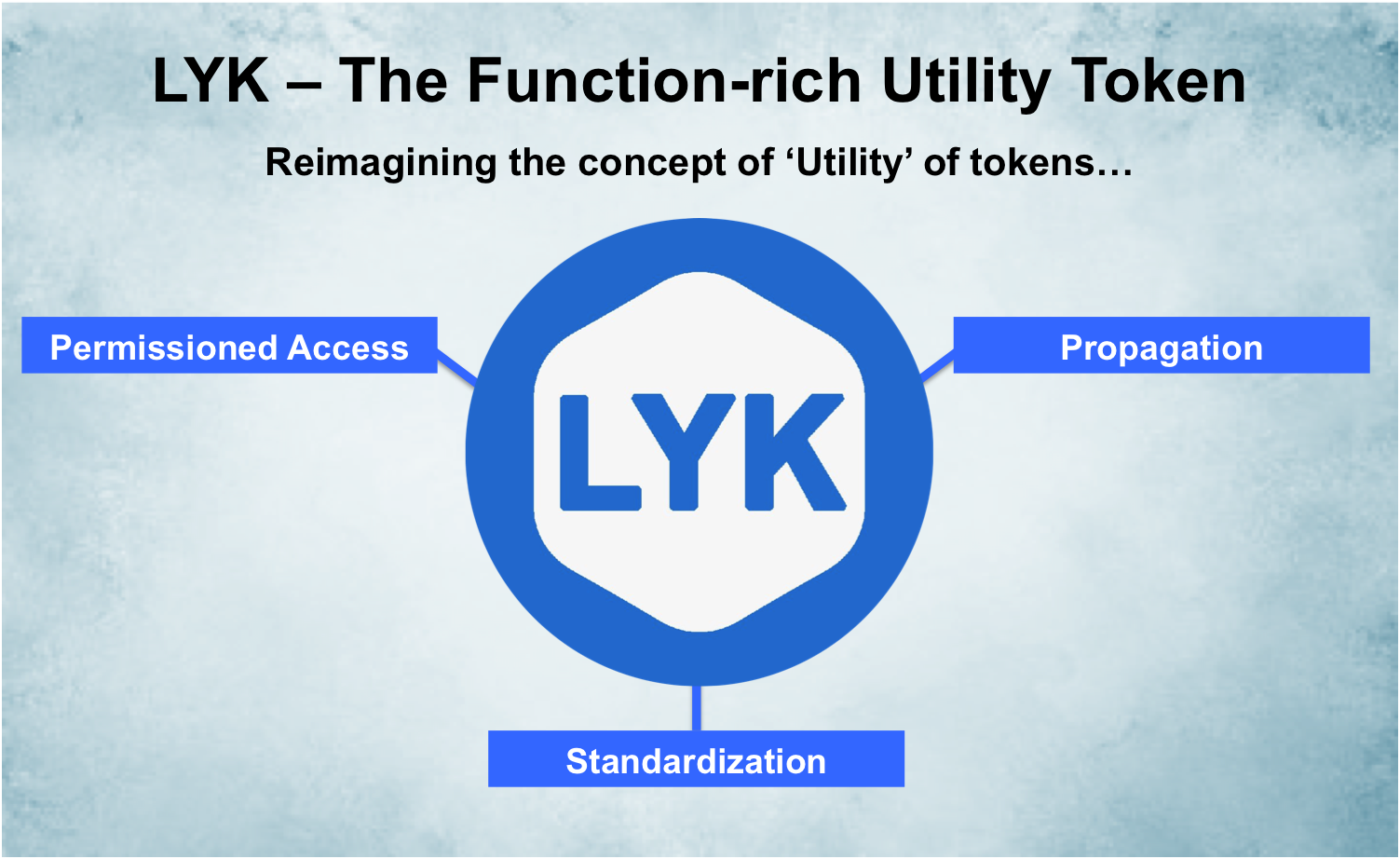 Loyakk utility