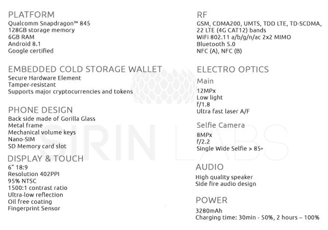 Sirin Labs Finney Phone Tech Specs