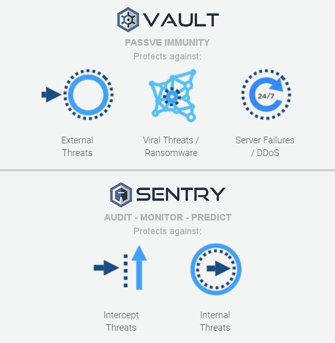 cryptyk-vault-sentry