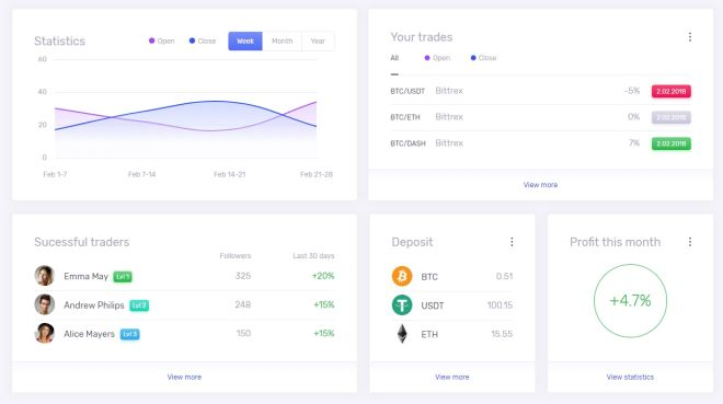platforms for investing in cryptocurrency