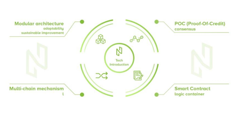 NULS_technicaldesign