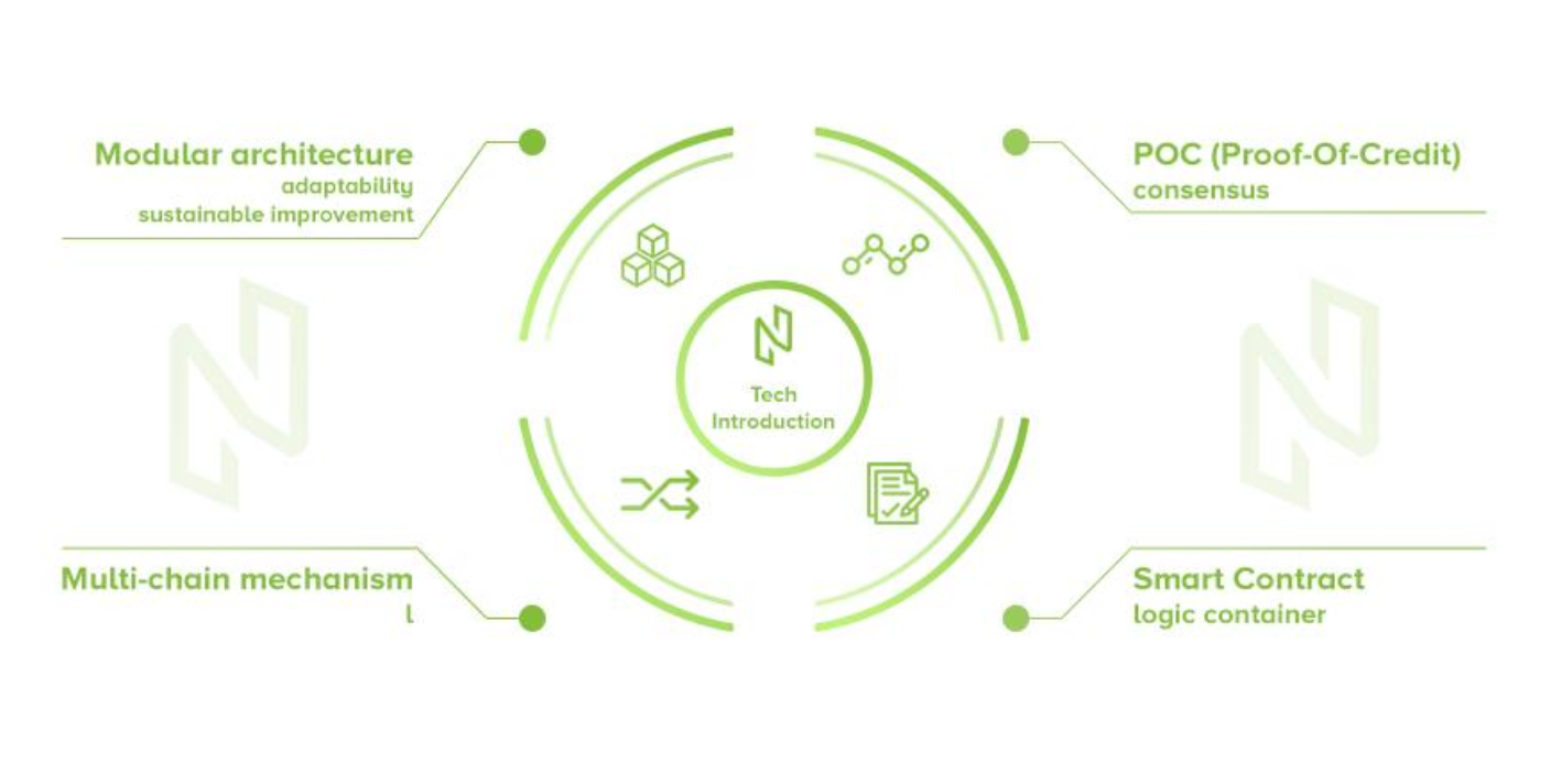 NULS_technicaldesign