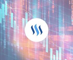 Price Analysis: STEEM