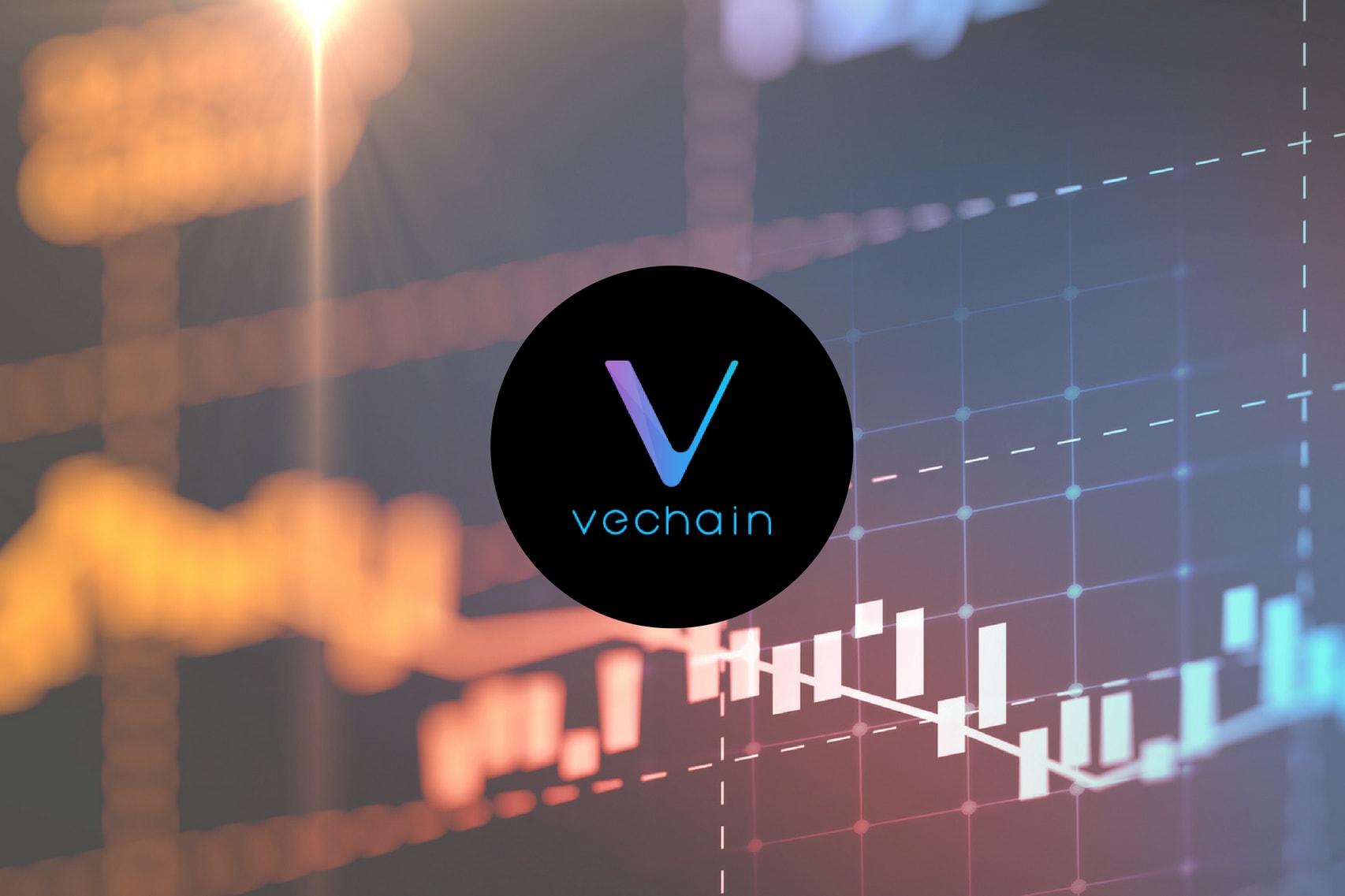 Price Analysis: VeChain