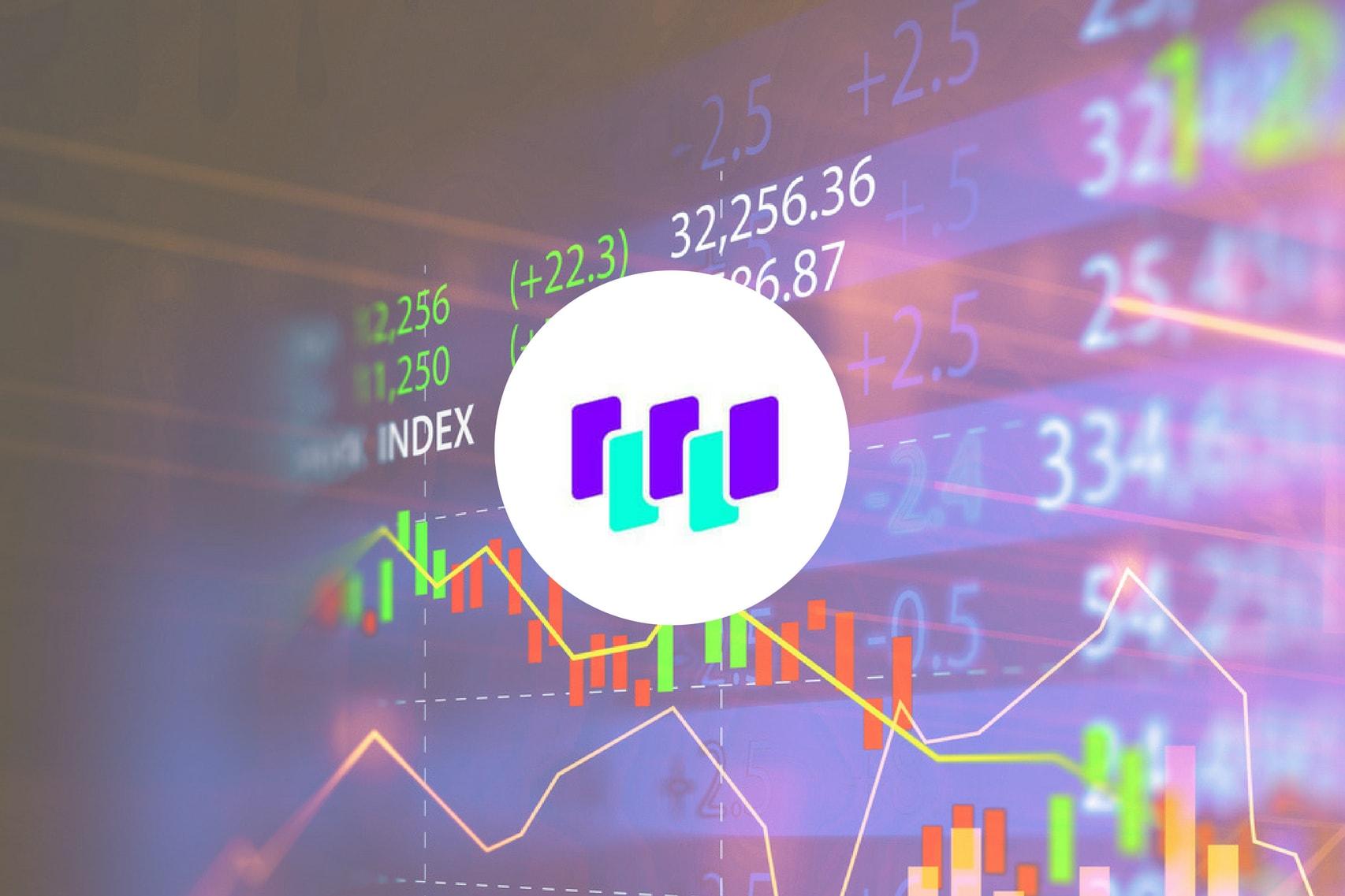 Price Analysis: WTC