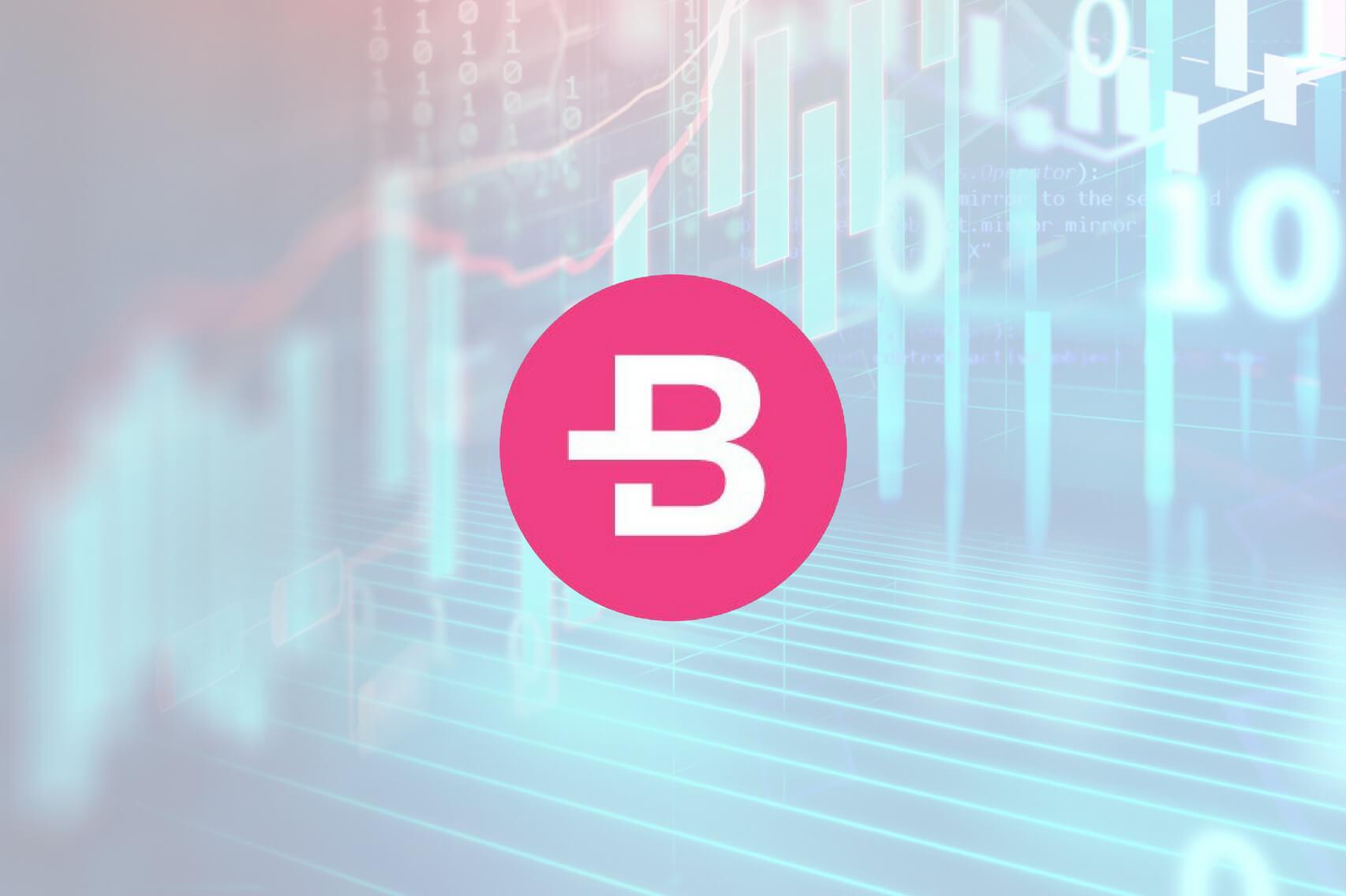 Price Analysis: BCN