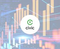 Price Analysis: CIVIC