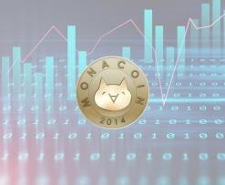 Price Analysis: MonaCoin