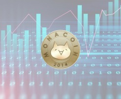 Price Analysis: MonaCoin