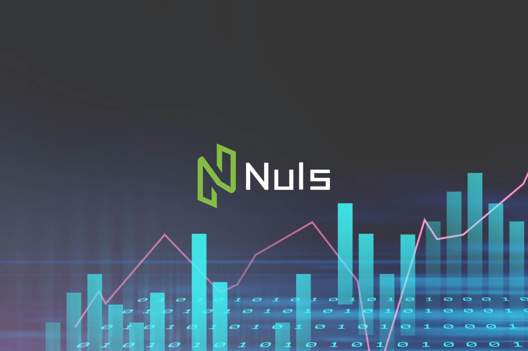 Price Analysis: NULS