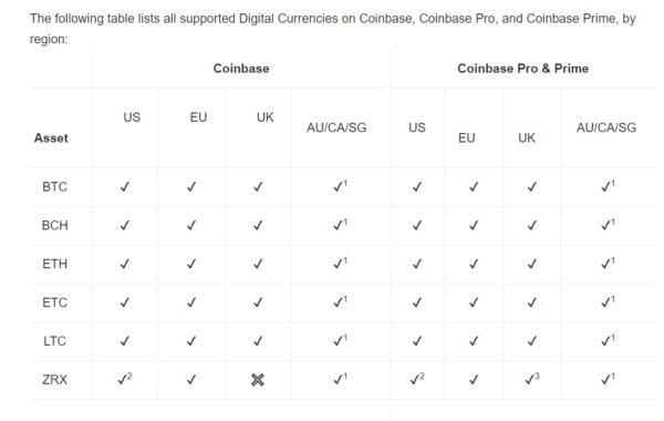 Coinbase tokens
