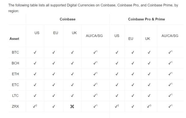 Coinbase tokens