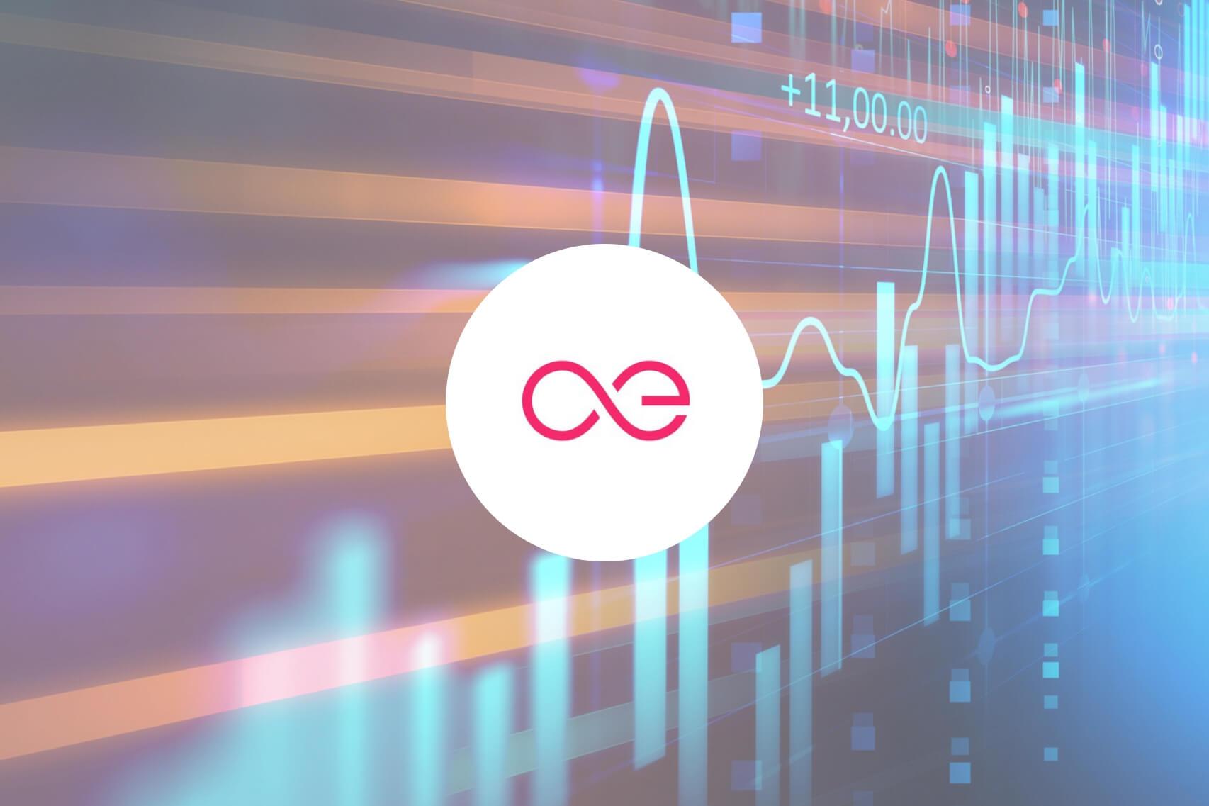 Price Analysis: AE