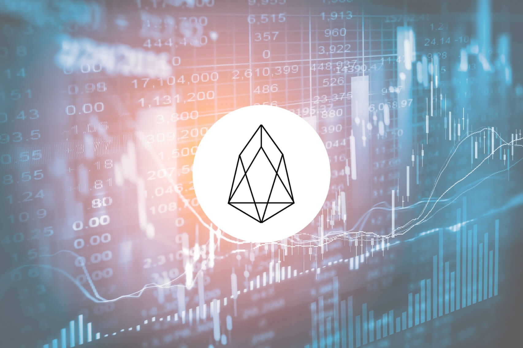 Price Analysis: EOS