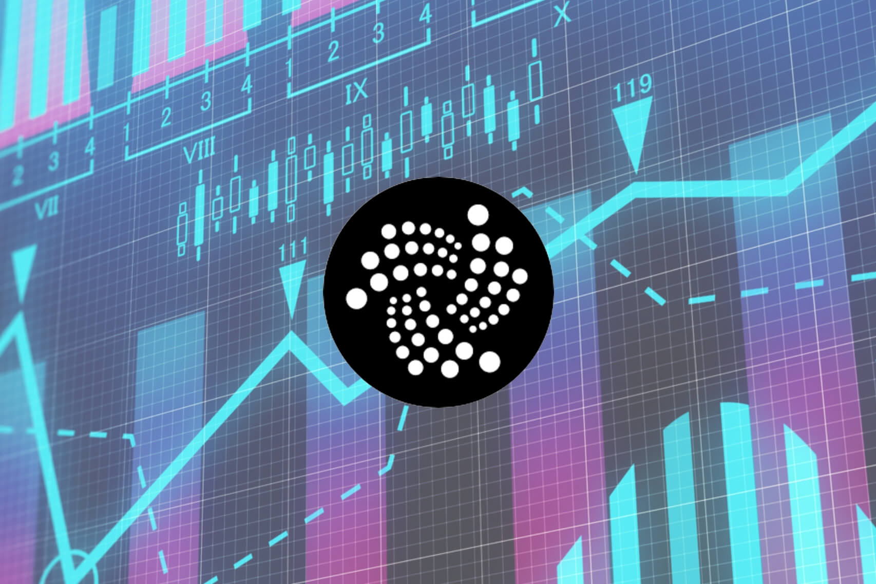 Price Analysis: IOTA
