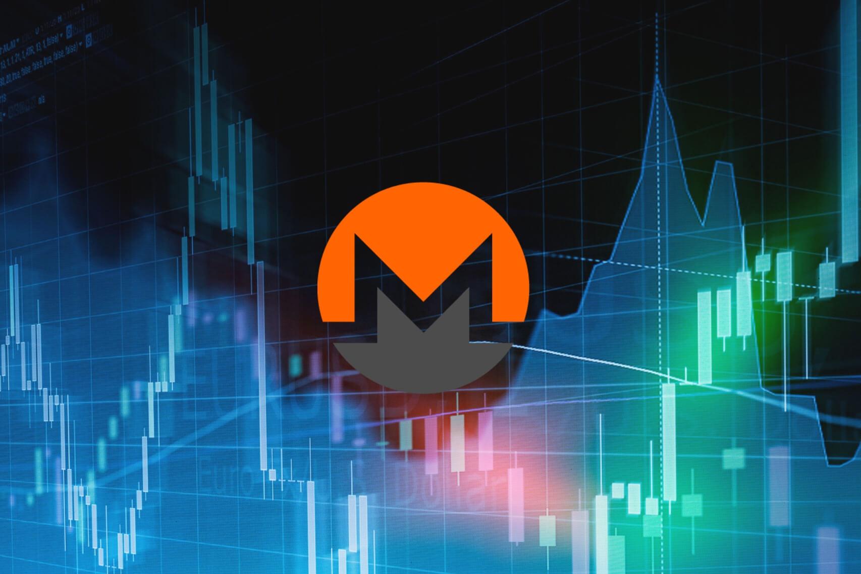 Price Analysis: Monero