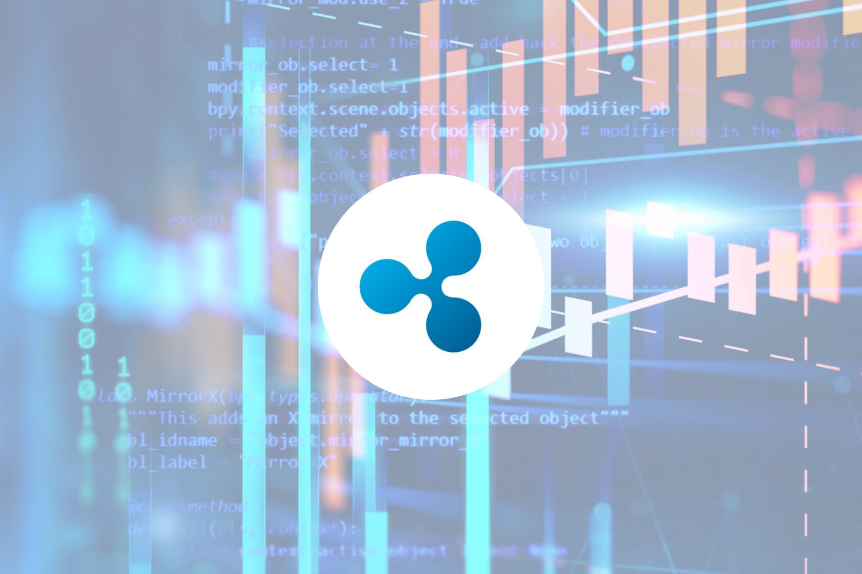 Price Analysis: Ripple
