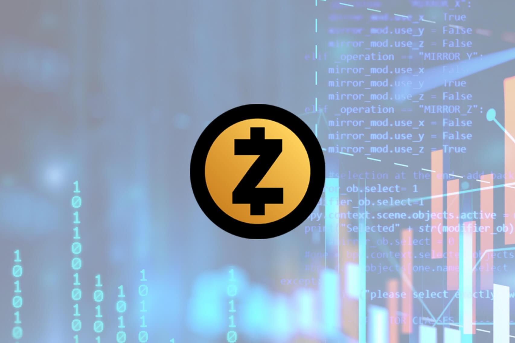 Price Analysis: Zcash