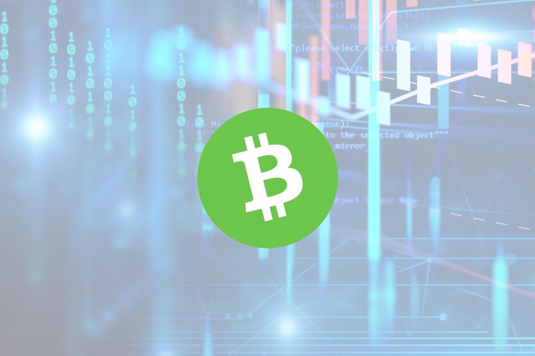 Price Analysis: Bitcoin Cash