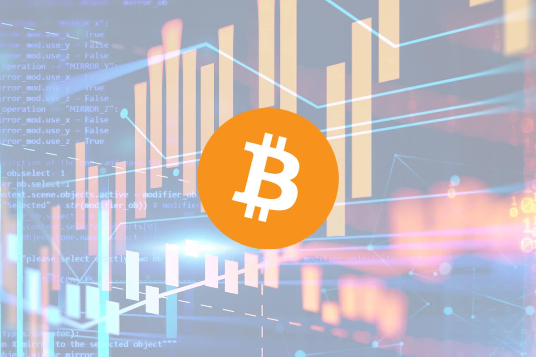 Price Analysis: Bitcoin