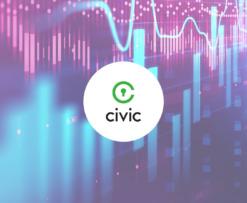 Price Analysis: CVC