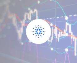 ADA price analysis