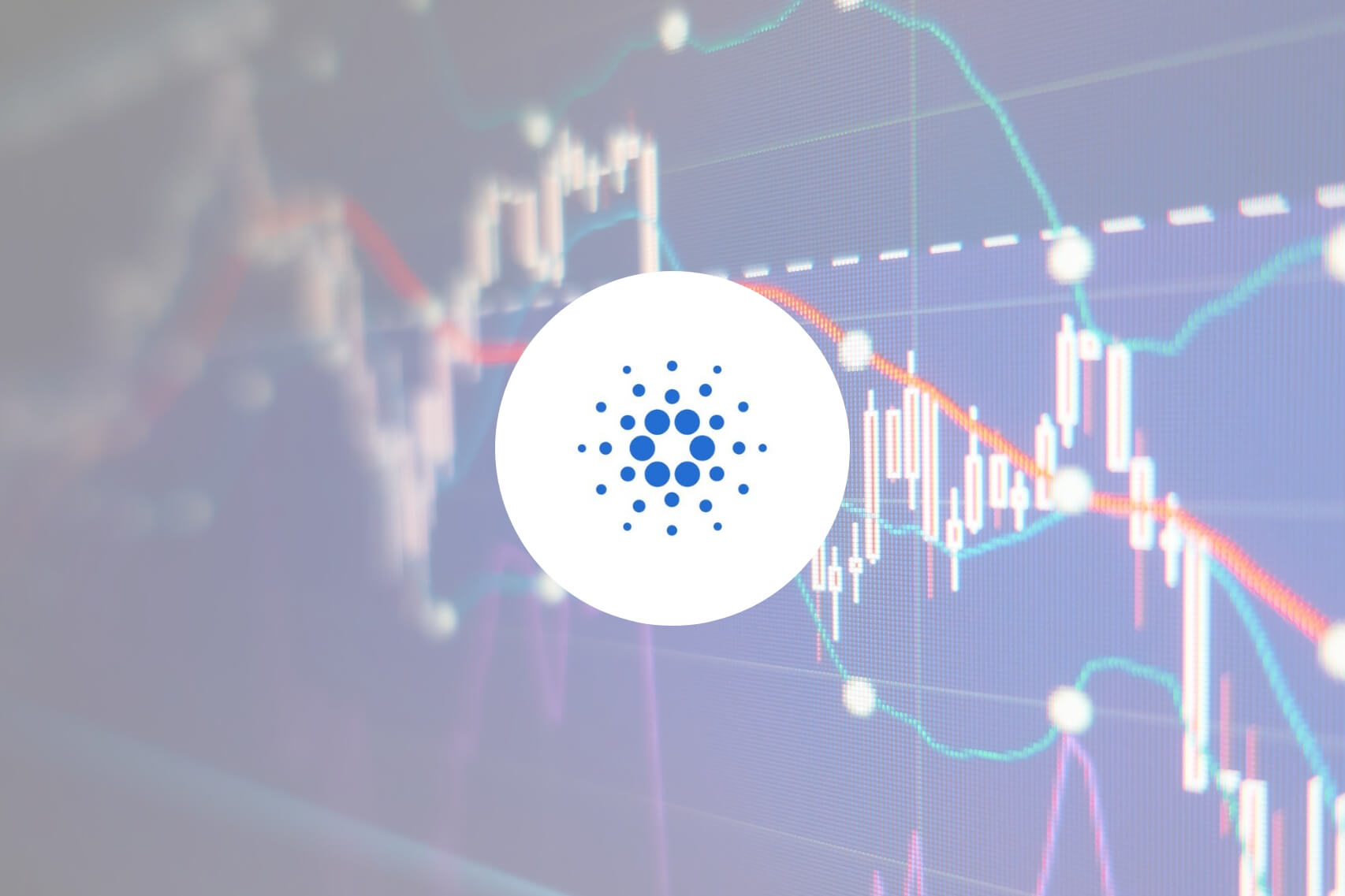 ADA price analysis