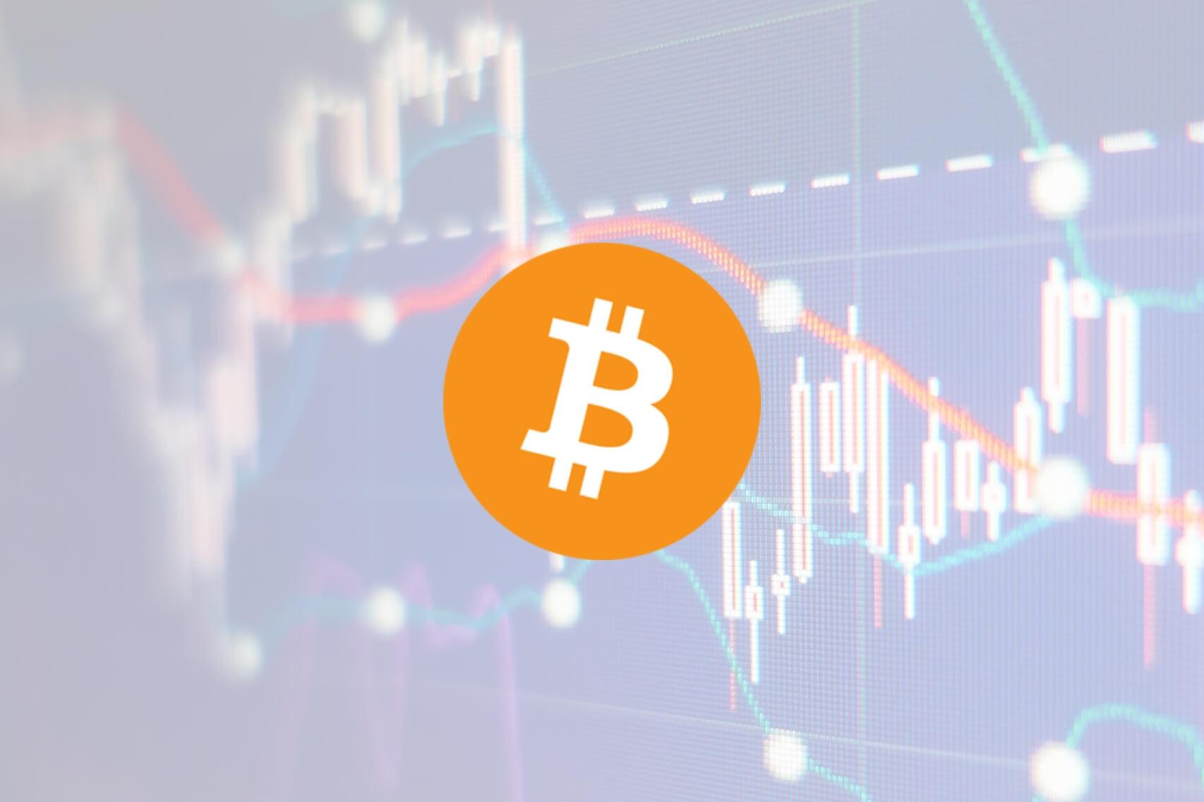 BTC Price Analysis