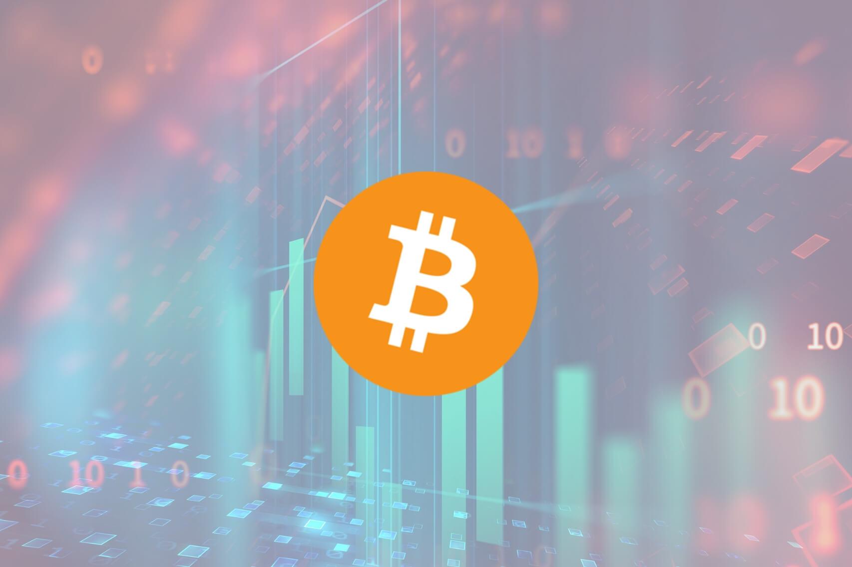BTC prie analysis