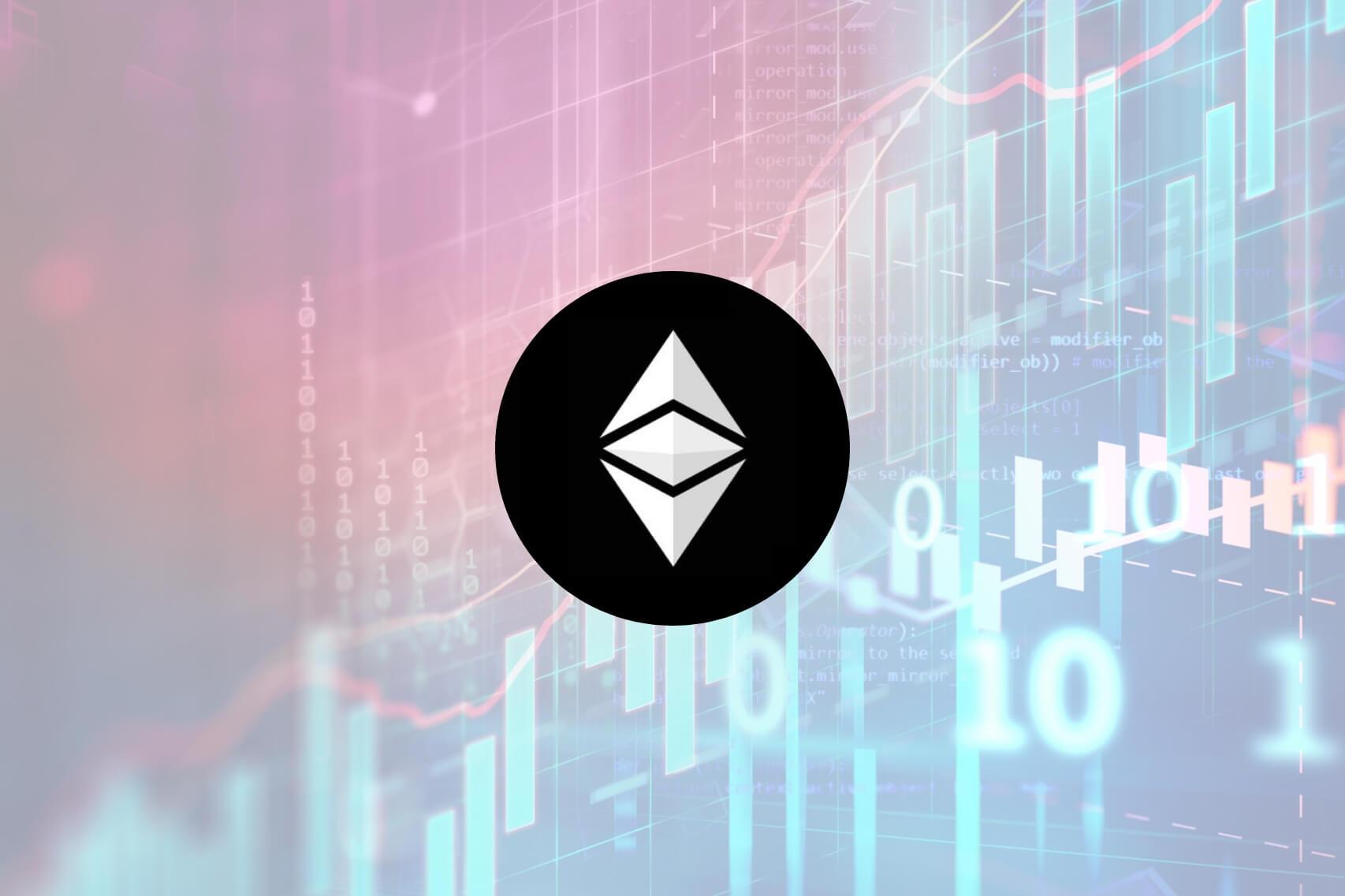 ETC price analysis