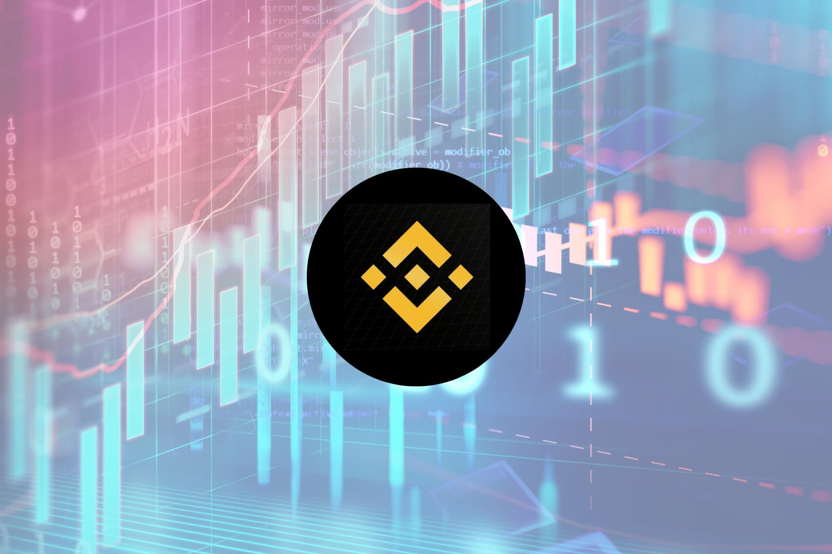 BNB price analysis