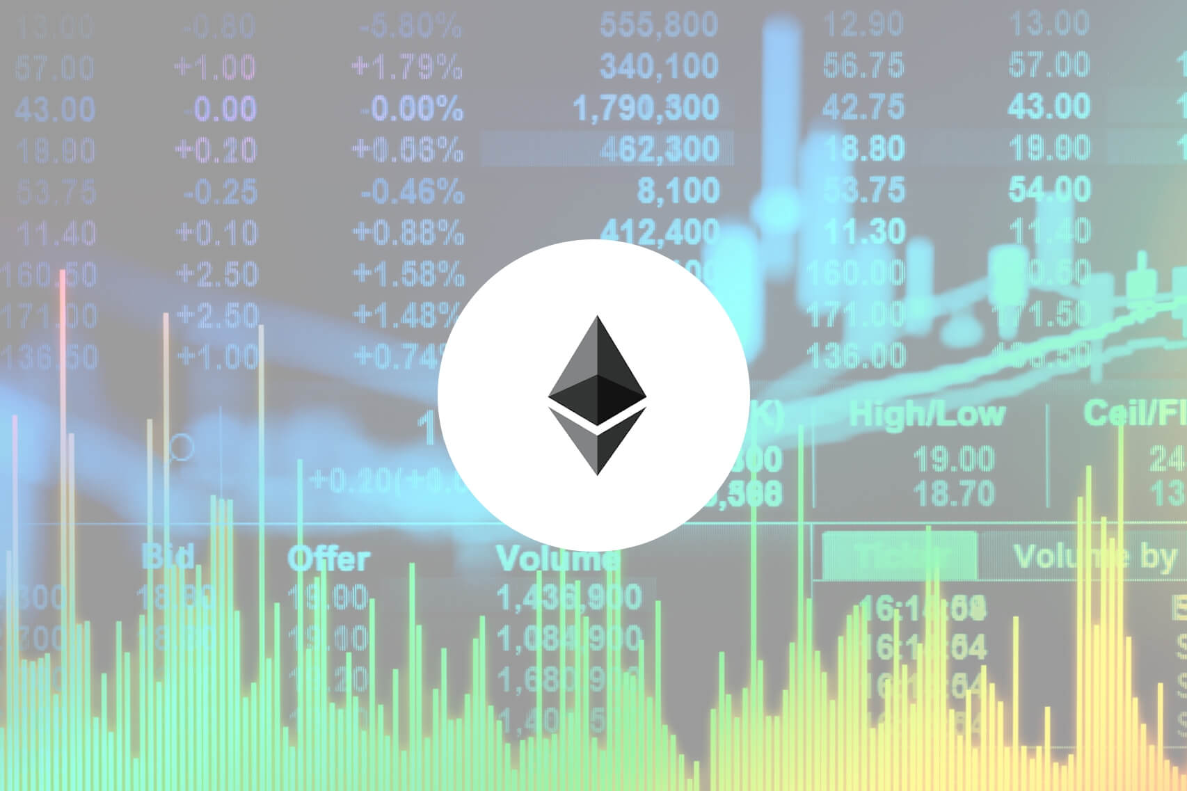 ETH price analysis